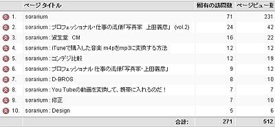 061010_google.jpg