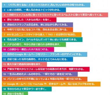 tokyo-google