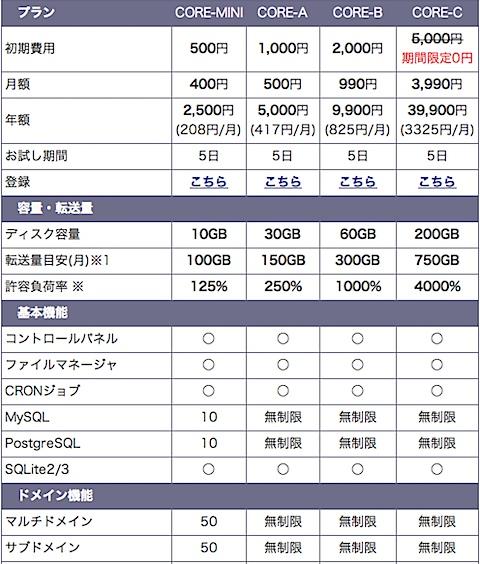 CORESERVER.JP_コアサーバー-2.jpg