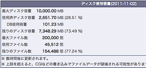 管理画面 - CORESERVER.JP_コアサーバー-6.jpg
