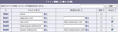 管理画面 - CORESERVER.JP_コアサーバー-2.jpg