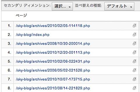 ページ - Google Analytics-3-1.jpg