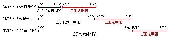 楽天市場 フィナンシェ ミニトート お茶セット 楽ギフ 包装 楽ギフ のし 中川政七商店